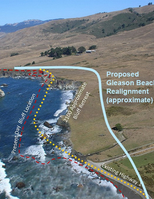 Gleason Beach, California (Highway 1) Road Realignment Project