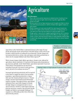 USGCRP Global Climate Change Impacts in the U.S. - Agriculture
