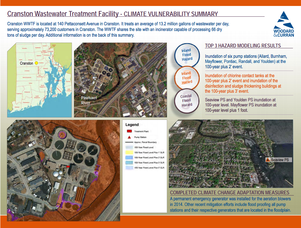 Implications of Climate Change for Rhode Island Wastewater